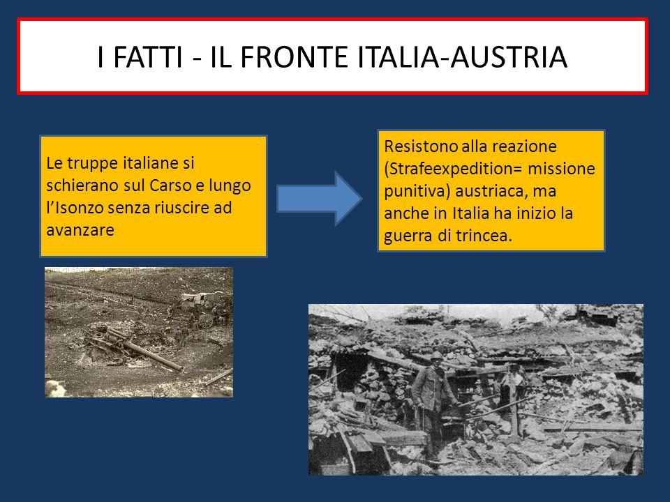 I FATTI - IL FRONTE ITALIA-AUSTRIA Le truppe italiane si schierano sul Carso e lungo lIsonzo senza riuscire ad avanzare Resistono alla reazione (Straf