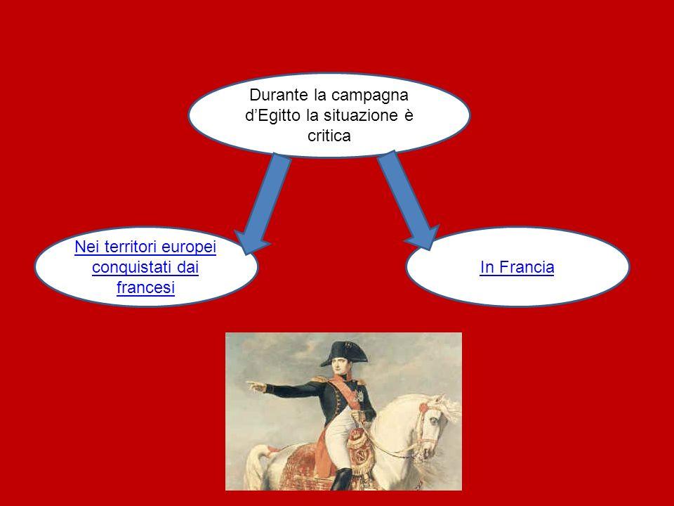 Durante la campagna dEgitto la situazione è critica Nei territori europei conquistati dai francesi In Francia