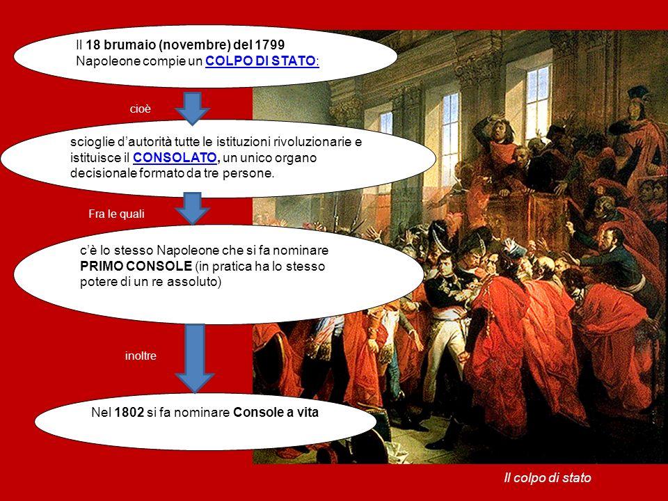 Il 18 brumaio (novembre) del 1799 Napoleone compie un COLPO DI STATO:COLPO DI STATO: scioglie dautorità tutte le istituzioni rivoluzionarie e istituis