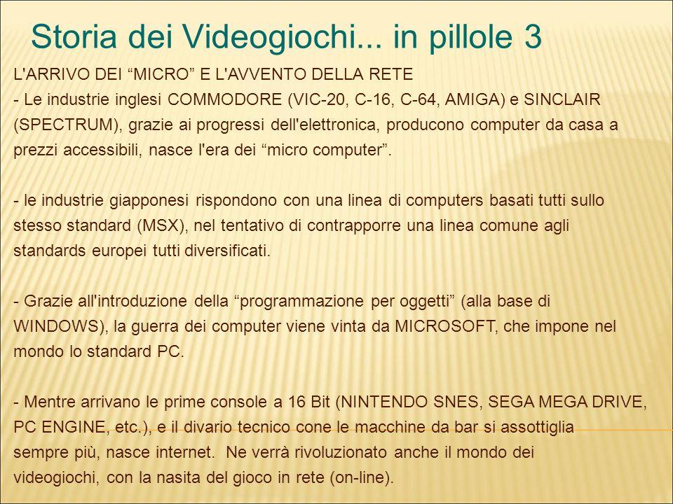 Storia dei Videogiochi...