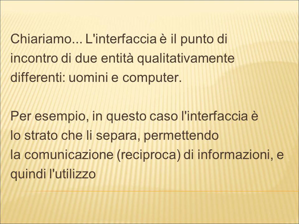 L interfaccia comprende: - LE INFORMAZIONI messaggi visivi e sonori che vengono dati di solito da uno schermo o monitor - LE PERIFERICHE DI CONTROLLO tastiere, pulsanti, interruttori, joystick, joypad, etc.