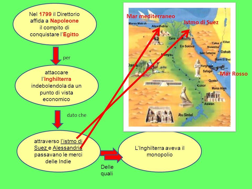 Nel 1799 il Direttorio affida a Napoleone il compito di conquistare lEgitto attaccare lInghilterra indebolendola da un punto di vista economico attrav