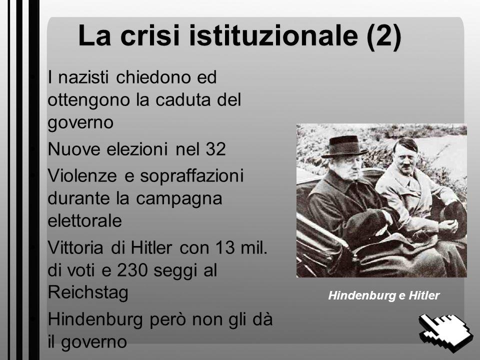 La crisi istituzionale Hindenburg subito destituisce Bruning e nomina il debole Von Papen Inizia la fase finale di Weimar, quella del vuoto di potere Si susseguono governi deboli senza sostegno parlamentare Hindenburg vuole tenere il potere nelle sue mani Von Papen