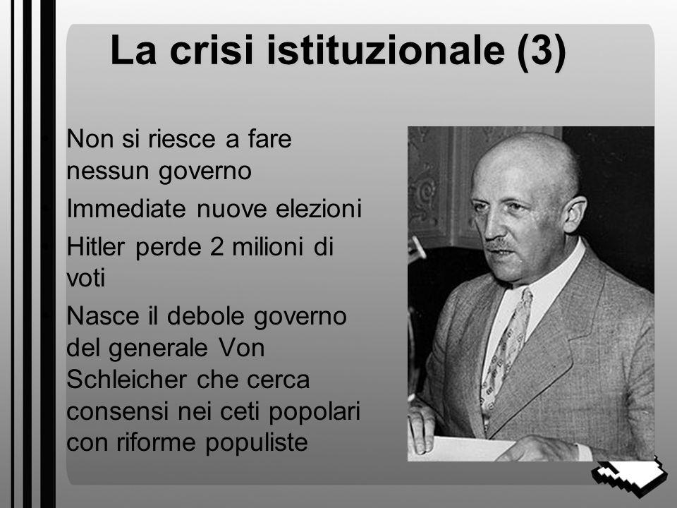La crisi istituzionale (2) I nazisti chiedono ed ottengono la caduta del governo Nuove elezioni nel 32 Violenze e sopraffazioni durante la campagna elettorale Vittoria di Hitler con 13 mil.
