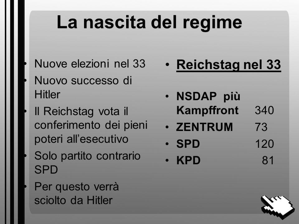 La fine di Weimar Ma lSpd teme di perdere così il consenso delle classi popolari Toglie il sostegno al governo di Schleischer che cade Questa volta Hindenburg è costretto a dare la cancelleria ad Hitler Siamo nel 1933