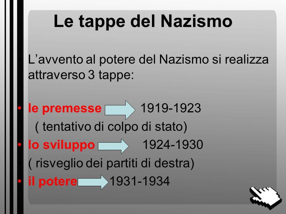 Partito nazionalsocialista e il suo leader Movimento politico nazionalista e antidemocratico Nazionalismo esasperato Grande ammiratore di Mussolini Camice nere e svastica sul braccio Squadre di assalto