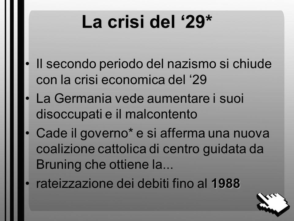 Il putsch di Monaco Nel 23 la Germania era in crisi Occupazione della Rhur, inflazione, tensioni sociali e politiche Hitler ne approfitta e organizza
