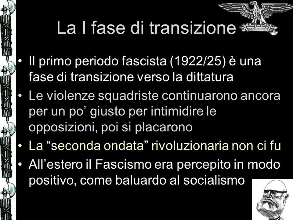 Primi provvedimenti fascisti Si trattava di un esercito personale al comando di Mussolini Serviva sia per normalizzare gli squadristi + accesi, sia come minaccia verso gli oppositori 1923: nasce Il GRAN CONSIGLIO DEL FASCISMO, che affiancava il Governo nelle decisioni Fu lui a istituire la Milizia Volontaria per la Sicurezza Nazionale (MVSN)