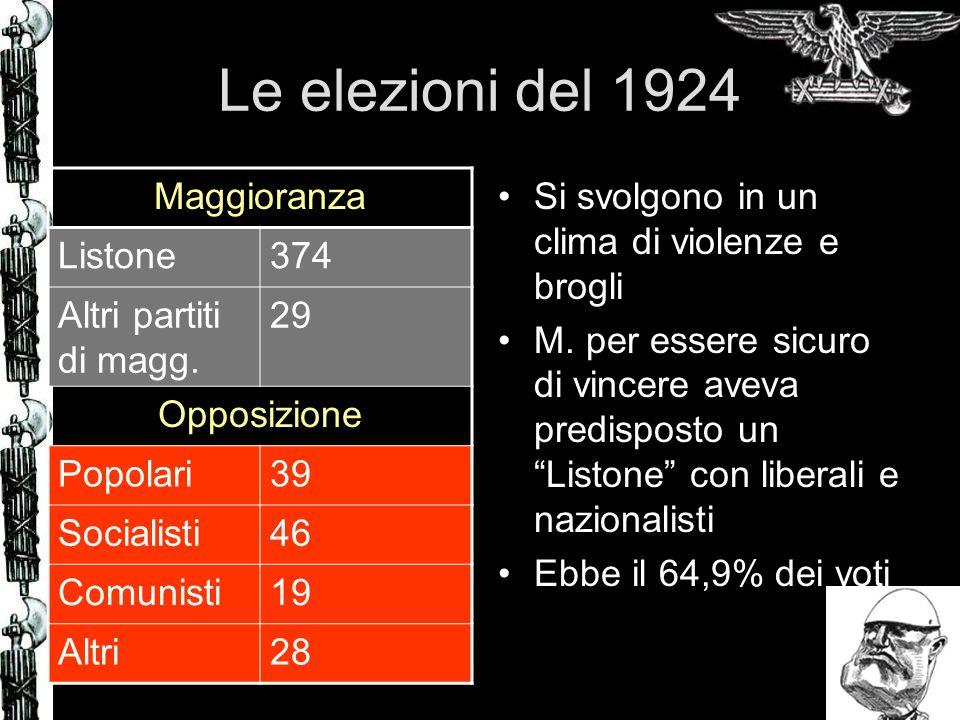 Le elezioni del 1924 Si svolgono in un clima di violenze e brogli M. per essere sicuro di vincere aveva predisposto un Listone con liberali e nazional