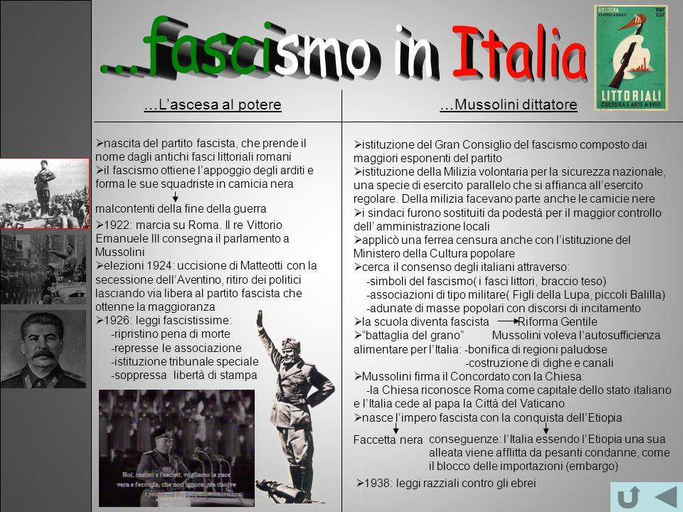 …Lascesa al potere …Mussolini dittatore nascita del partito fascista, che prende il nome dagli antichi fasci littoriali romani il fascismo ottiene lappoggio degli arditi e forma le sue squadriste in camicia nera 1922: marcia su Roma.