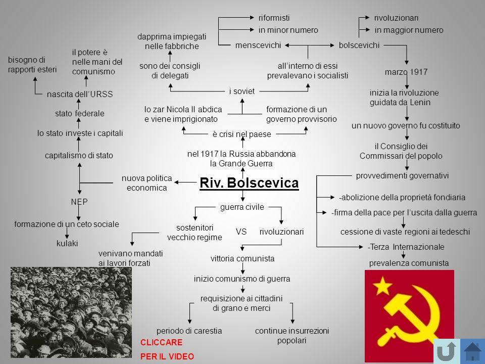 Riv. Bolscevica nel 1917 la Russia abbandona la Grande Guerra è crisi nel paese lo zar Nicola II abdica e viene imprigionato formazione di un governo