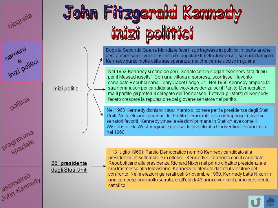 biografia politica assassinio John Kennedy programma spaziale carriera e inizi politici Nel 1960 Kennedy dichiarò il suo intento di correre per la presidenza degli Stati Uniti.