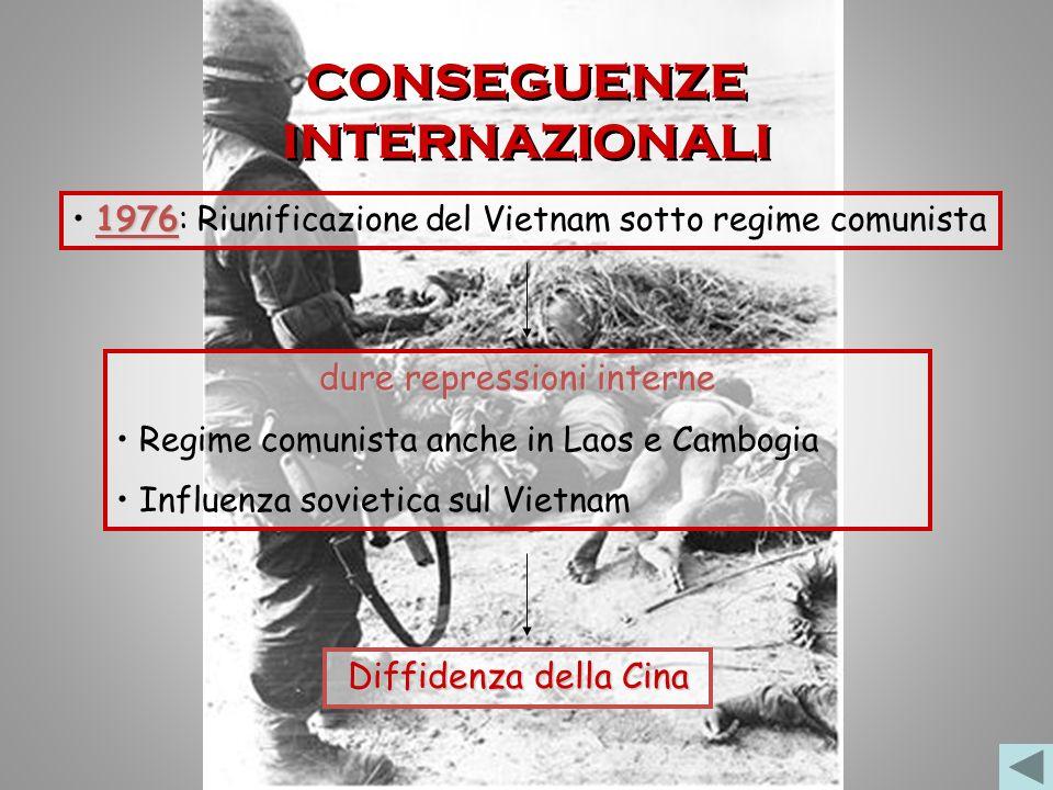 CONSEGUENZE INTERNAZIONALI 1976 1976: Riunificazione del Vietnam sotto regime comunista dure repressioni interne Regime comunista anche in Laos e Cambogia Influenza sovietica sul Vietnam Diffidenza della Cina