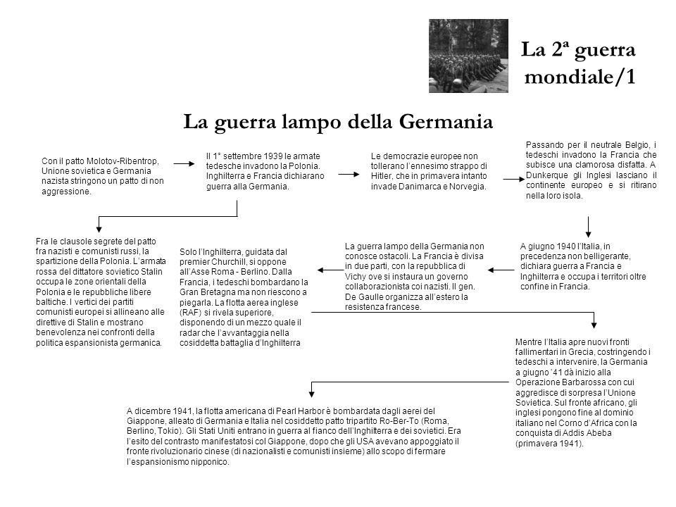 La 2ª guerra mondiale/1 La guerra lampo della Germania Con il patto Molotov-Ribentrop, Unione sovietica e Germania nazista stringono un patto di non a