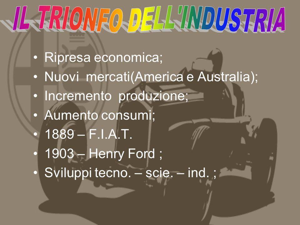 Ripresa economica; Nuovi mercati(America e Australia); Incremento produzione; Aumento consumi; 1889 – F.I.A.T.