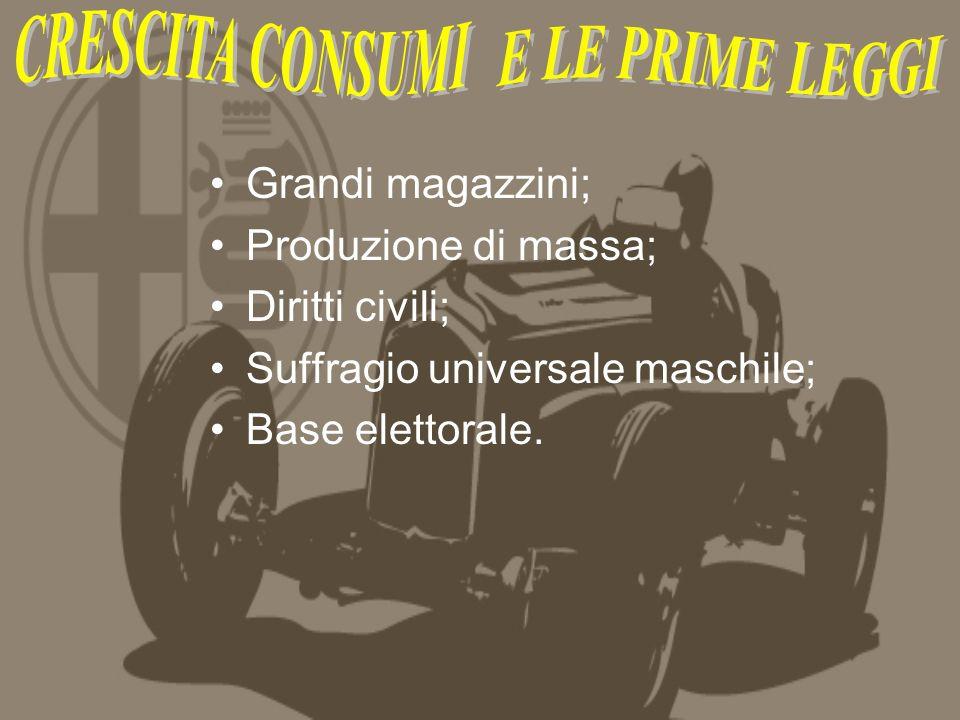 Grandi magazzini; Produzione di massa; Diritti civili; Suffragio universale maschile; Base elettorale.