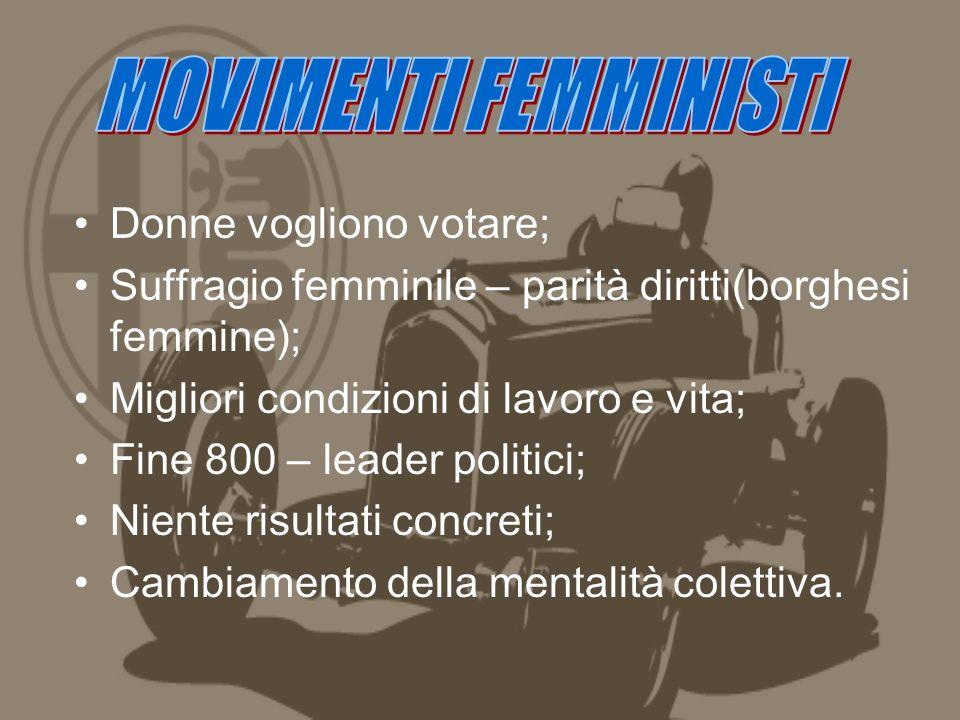 Donne vogliono votare; Suffragio femminile – parità diritti(borghesi femmine); Migliori condizioni di lavoro e vita; Fine 800 – leader politici; Niente risultati concreti; Cambiamento della mentalità colettiva.