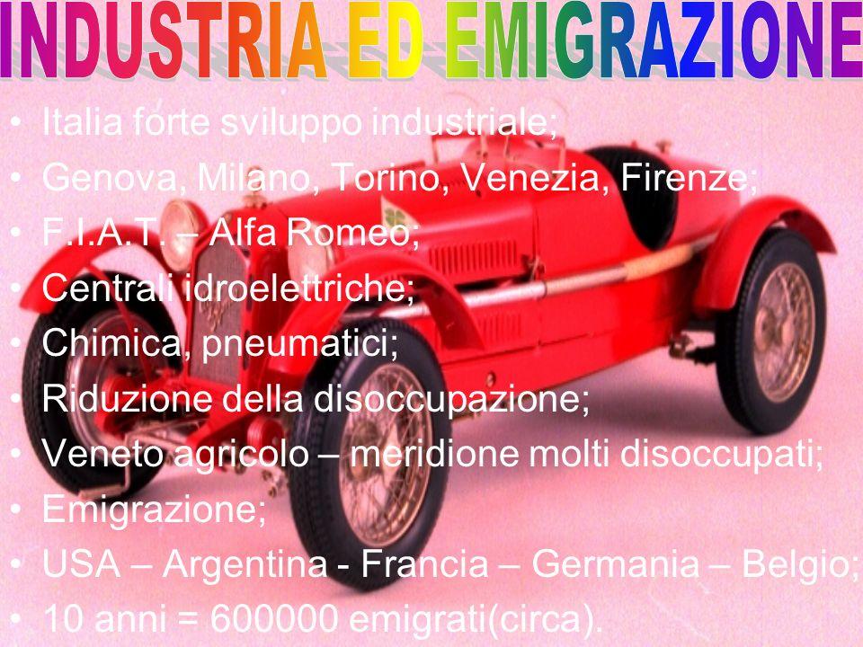 Italia forte sviluppo industriale; Genova, Milano, Torino, Venezia, Firenze; F.I.A.T. – Alfa Romeo; Centrali idroelettriche; Chimica, pneumatici; Ridu