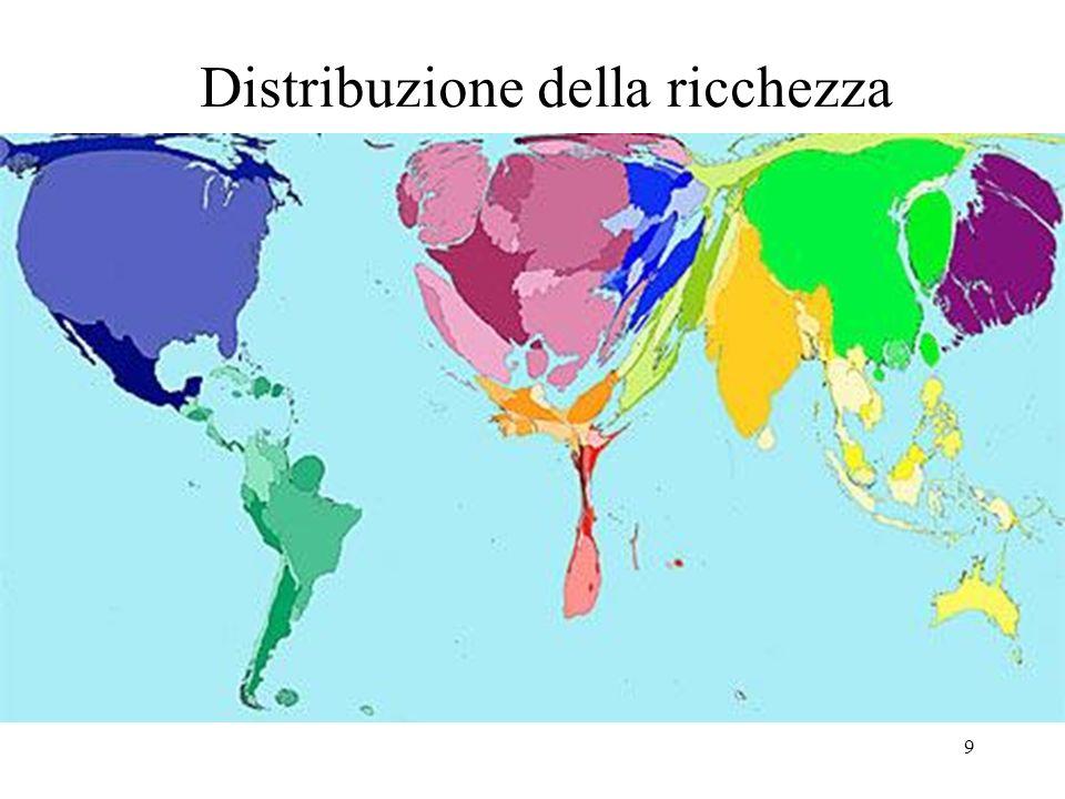 Distribuzione della ricchezza 9