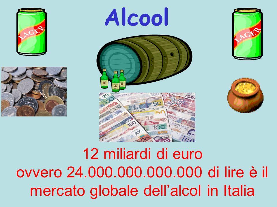 Alcool 12 miliardi di euro ovvero 24.000.000.000.000 di lire è il mercato globale dellalcol in Italia