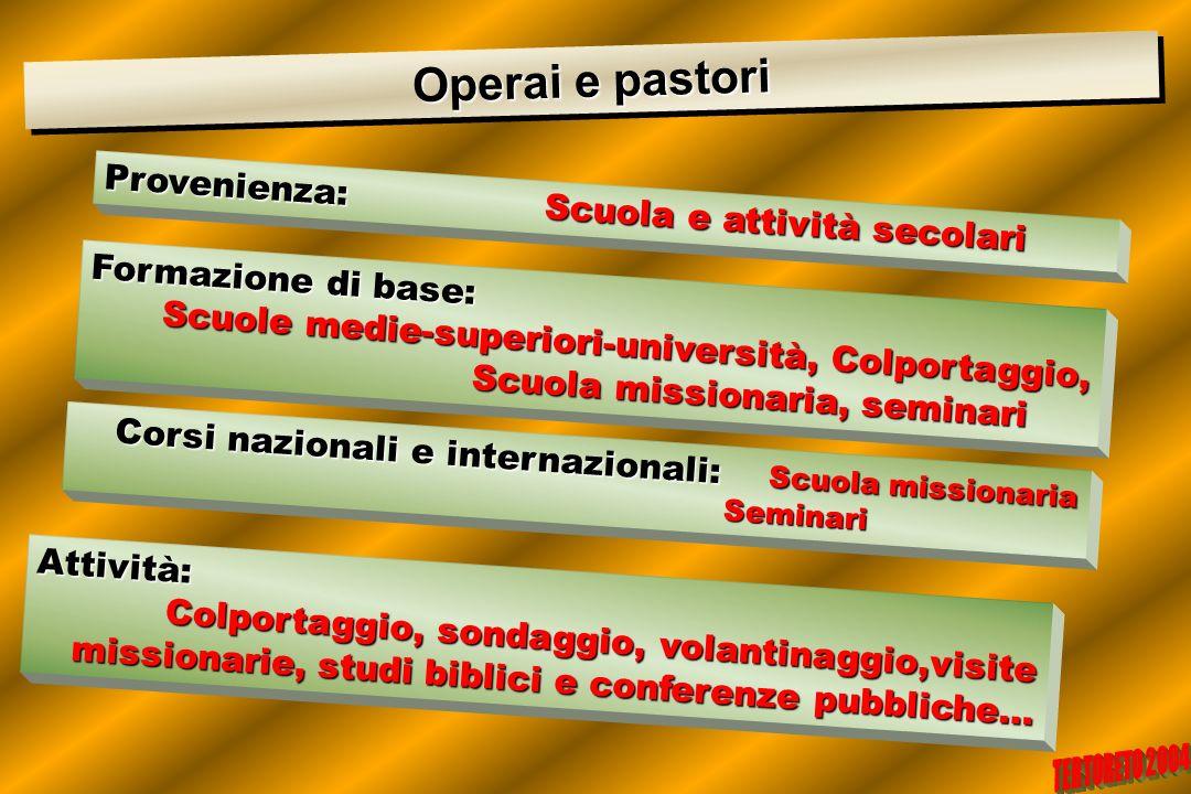 Operai e pastori Corsi nazionali e internazionali: Scuola missionaria Seminari Provenienza:Scuola e attività secolari Attività: Colportaggio, sondaggi