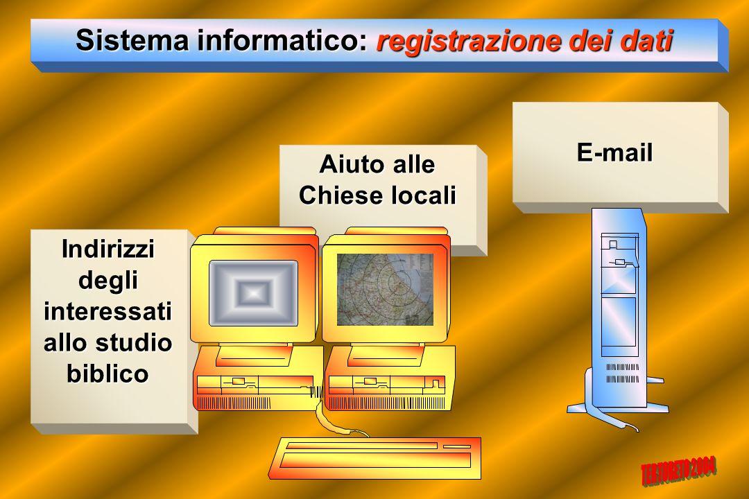 E-mail Aiuto alle Chiese locali Indirizzi degli interessati allo studio biblico Sistema informatico: registrazione dei dati
