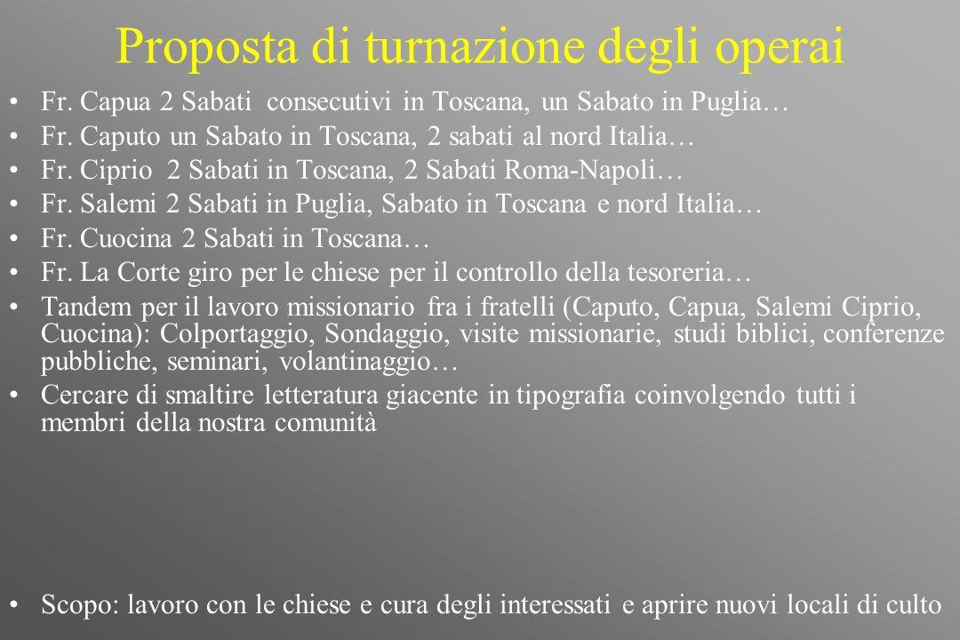 Proposta di turnazione degli operai Fr. Capua 2 Sabati consecutivi in Toscana, un Sabato in Puglia… Fr. Caputo un Sabato in Toscana, 2 sabati al nord