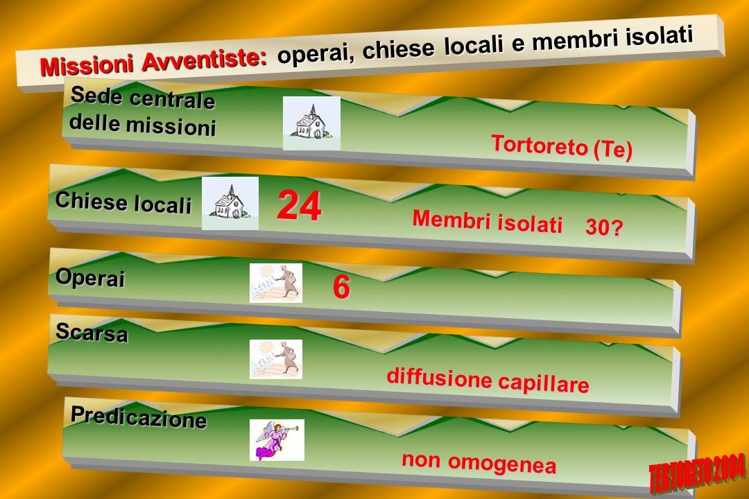 Missioni Avventiste: operai, chiese locali e membri isolati Sede centrale delle missioni Tortoreto (Te) Sede centrale delle missioni Tortoreto (Te) Ch