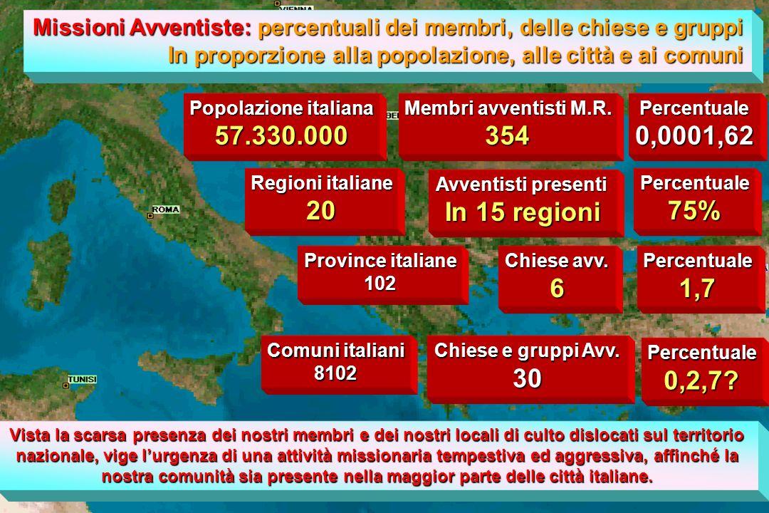 Missioni Avventiste: percentuali dei membri, delle chiese e gruppi In proporzione alla popolazione, alle città e ai comuni Membri avventisti M.R. 354
