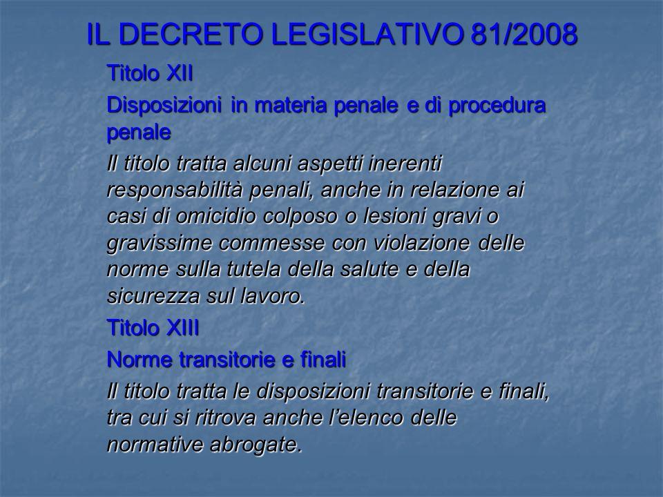 IL DECRETO LEGISLATIVO 81/2008 Titolo XII Disposizioni in materia penale e di procedura penale Il titolo tratta alcuni aspetti inerenti responsabilità