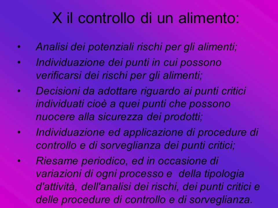 X il controllo di un alimento: Analisi dei potenziali rischi per gli alimenti; Individuazione dei punti in cui possono verificarsi dei rischi per gli