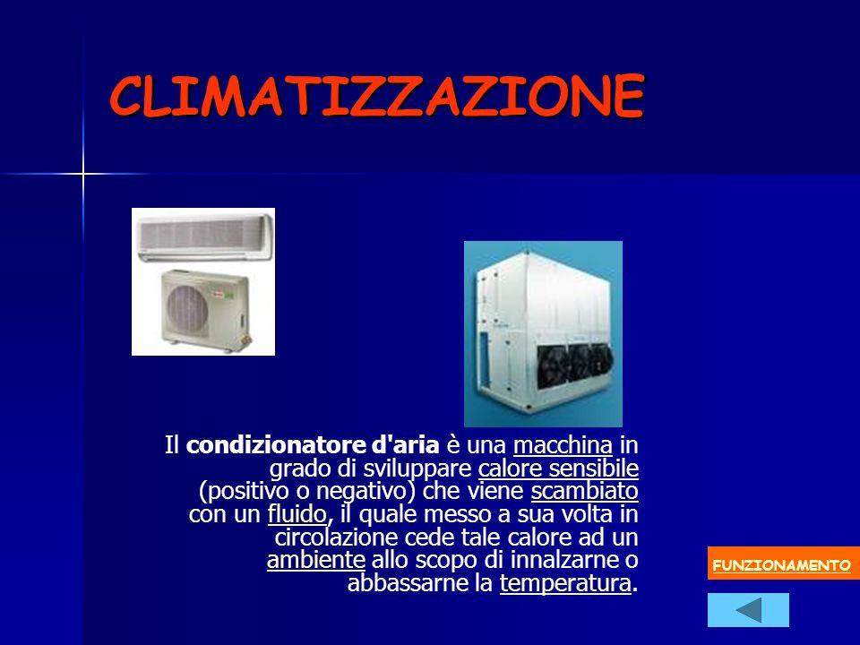 CLIMATIZZAZIONE Il condizionatore d'aria è una macchina in grado di sviluppare calore sensibile (positivo o negativo) che viene scambiato con un fluid