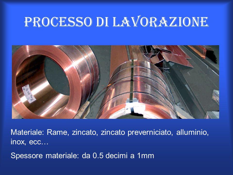 Processo di lavorazione Compriamo rotoli in cois Materiale: Rame, zincato, zincato preverniciato, alluminio, inox, ecc… Spessore materiale: da 0.5 dec