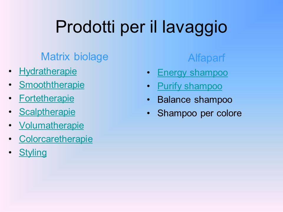 Energy shampoo AZIONE Grazie alle Nanosfere alle Vitamine riporta la cute ad una condizione di equilibrio e con l azione dell esclusivo Energy Complex risveglia il metabolismo del bulbo pilifero.