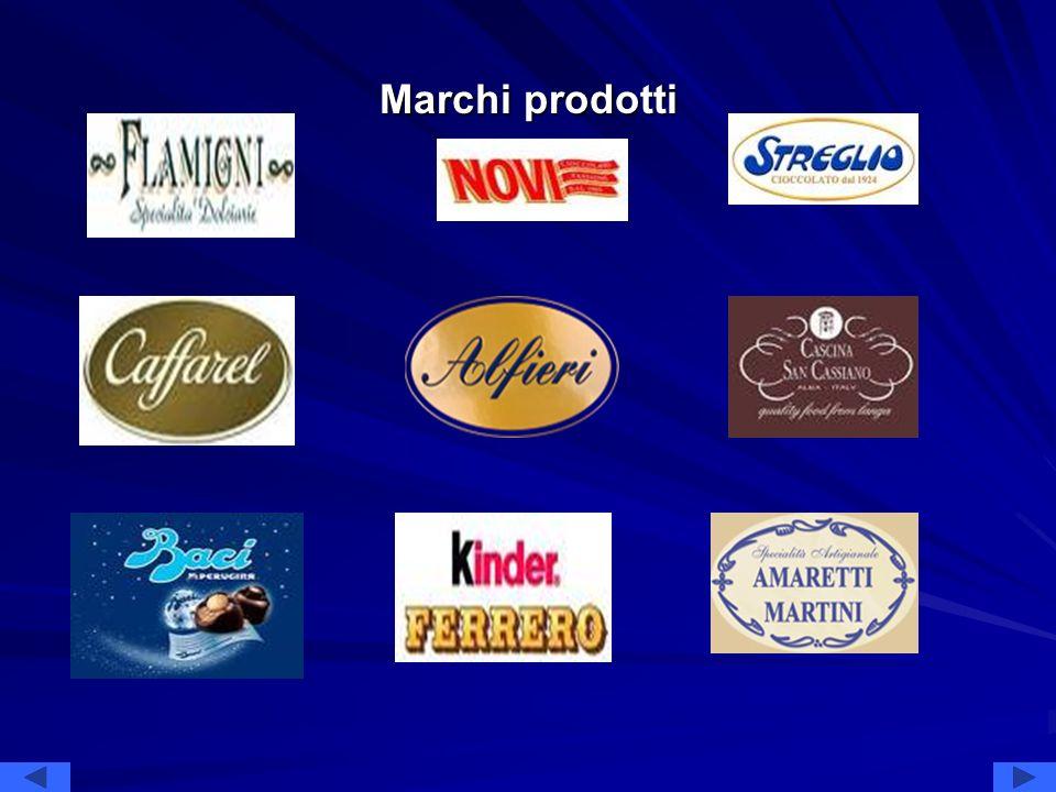 Marchi prodotti