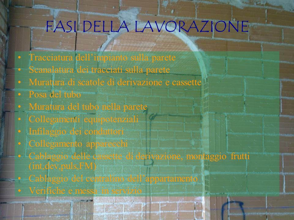 Da una indagine realizzata dal Ministero dellInterno negli anni 1986 e 1987, risulta che in Italia il 39% degli incidenti mortali si sono verificati tra le pareti domestiche.