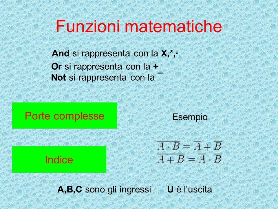 Funzioni matematiche And si rappresenta con la X,*,· Or si rappresenta con la + Not si rappresenta con la ¯ Esempio A,B,C sono gli ingressi U è luscit