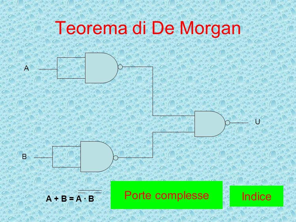 Teorema di De Morgan B U A Porte complesse A + B = A · B Indice