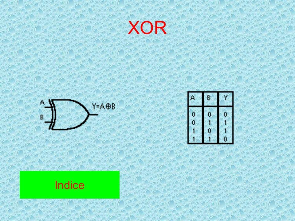 XNOR Indice