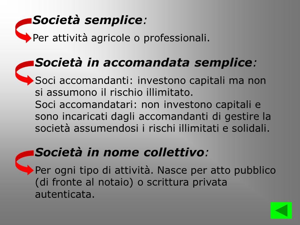 Società semplice: Per attività agricole o professionali. Società in accomandata semplice: Soci accomandanti: investono capitali ma non si assumono il