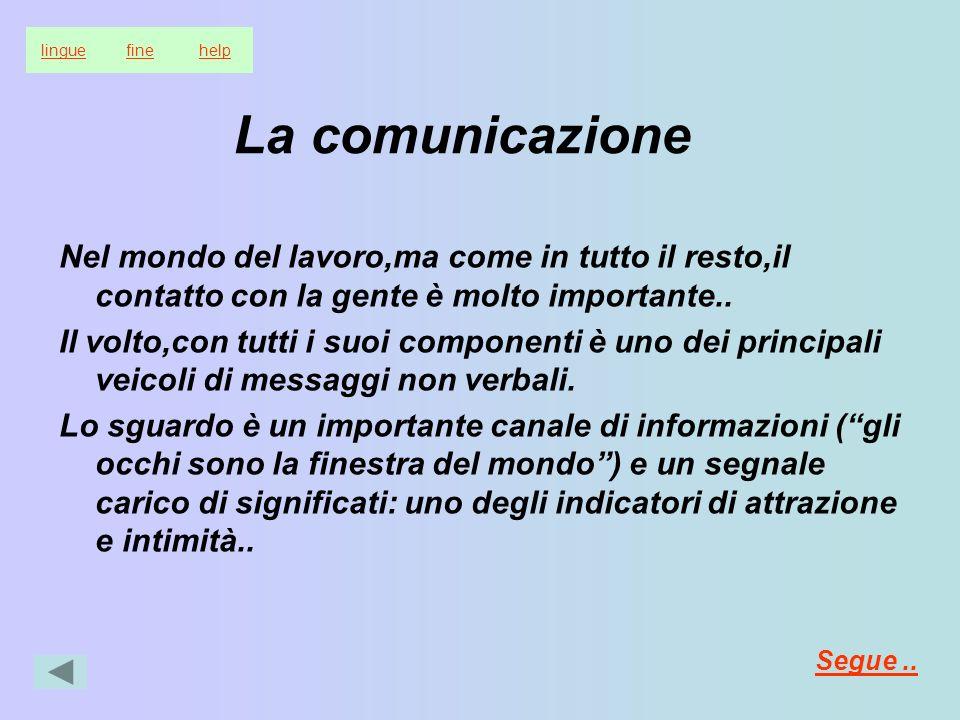 La comunicazione Nel mondo del lavoro,ma come in tutto il resto,il contatto con la gente è molto importante.. Il volto,con tutti i suoi componenti è u