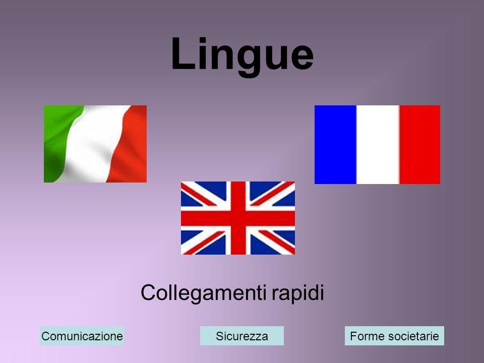 Lingue ComunicazioneSicurezzaForme societarie Collegamenti rapidi