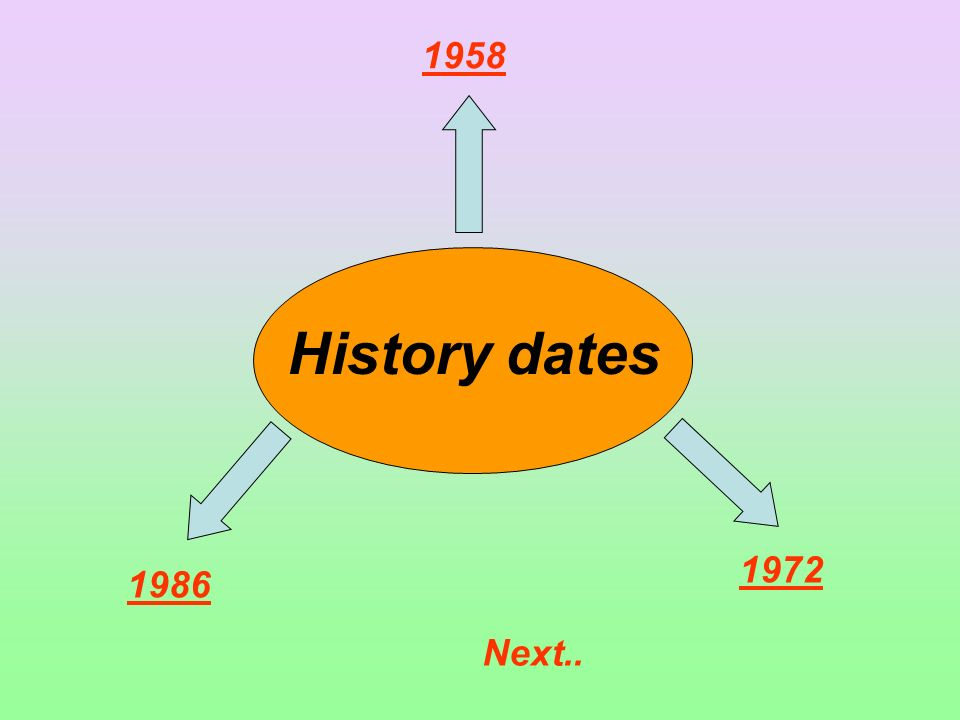 History dates 1958 1972 1986 Next..