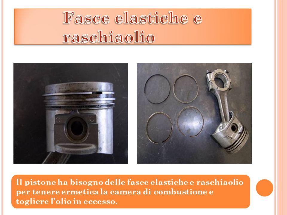 Il pistone ha bisogno delle fasce elastiche e raschiaolio per tenere ermetica la camera di combustione e togliere lolio in eccesso.