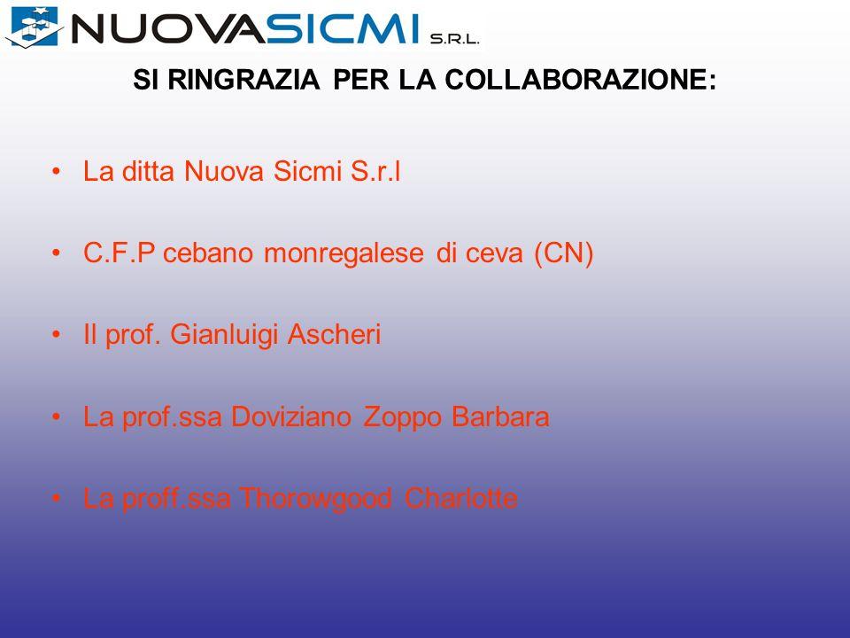 CONCLUSIONI Grazie per la vostra attenzione presentazione a cura di: Prato Lorenzo Corso APR-929-2011