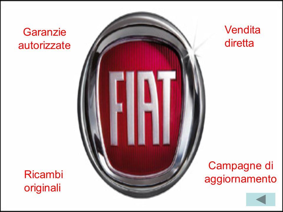 Garanzie autorizzate Campagne di aggiornamento Ricambi originali Vendita diretta