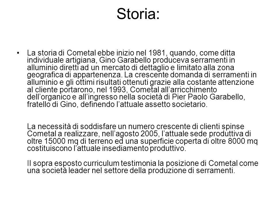 Storia: La storia di Cometal ebbe inizio nel 1981, quando, come ditta individuale artigiana, Gino Garabello produceva serramenti in alluminio diretti ad un mercato di dettaglio e limitato alla zona geografica di appartenenza.