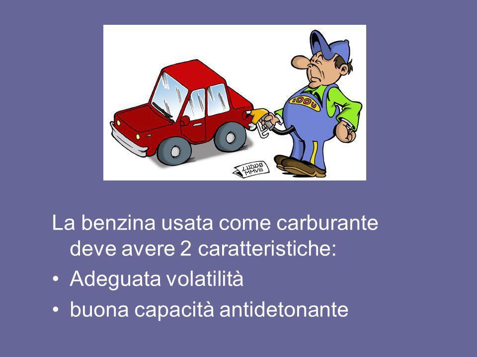 La benzina usata come carburante deve avere 2 caratteristiche: Adeguata volatilità buona capacità antidetonante