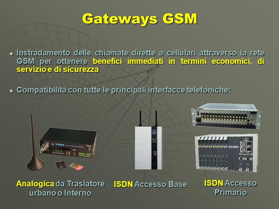 Instradamento delle chiamate dirette a cellulari attraverso la rete GSM per ottenere benefici immediati in termini economici, di servizio e di sicurezza Instradamento delle chiamate dirette a cellulari attraverso la rete GSM per ottenere benefici immediati in termini economici, di servizio e di sicurezza Compatibilità con tutte le principali interfacce telefoniche: Compatibilità con tutte le principali interfacce telefoniche: Gateways GSM Analogica da Traslatore urbano o Interno ISDN Accesso Primario ISDN Accesso Base