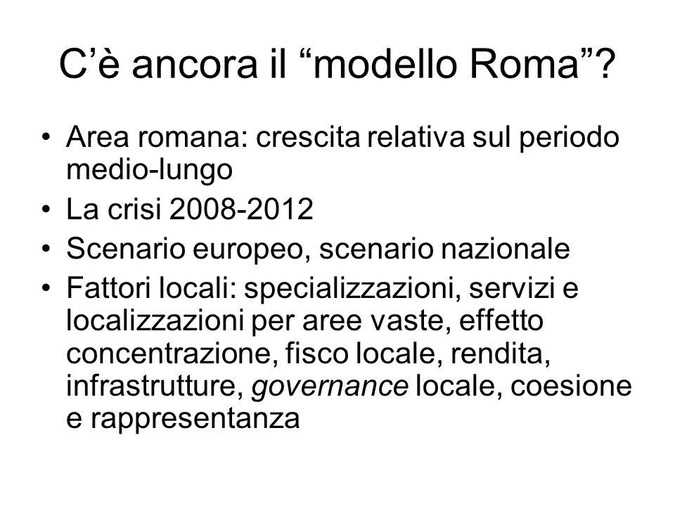 Cè ancora il modello Roma? Area romana: crescita relativa sul periodo medio-lungo La crisi 2008-2012 Scenario europeo, scenario nazionale Fattori loca